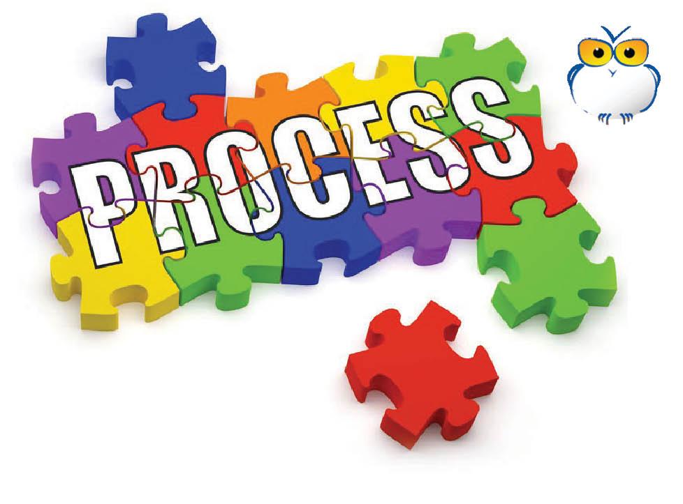 Quy trình chi tiết các bước Thực hiện một Dự án Đầu tư Xây dựng Công Trình