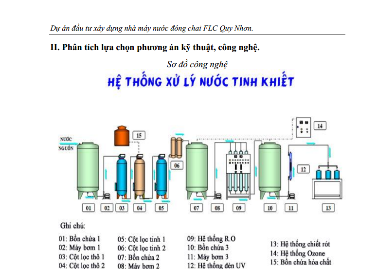 Dự án đầu tư xây dựng nhà máy nước đóng chai FLC Quy Nhơn