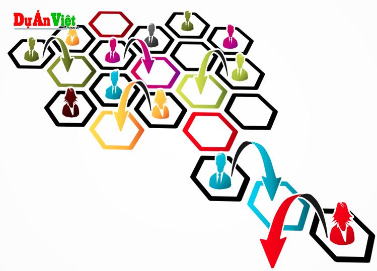 Thuyết minh dự án tái cơ cấu doanh nghiệp